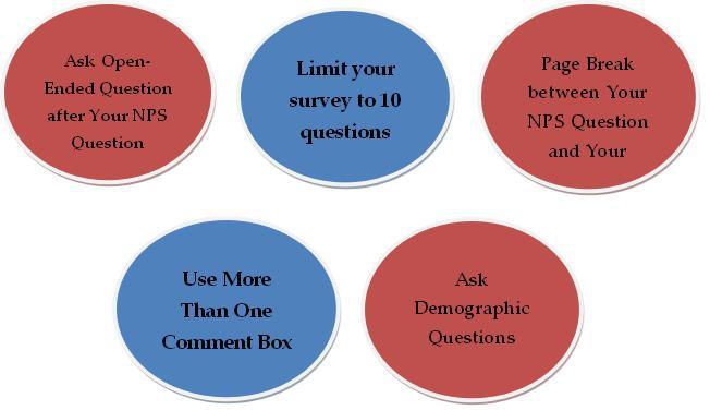 5 Survey Design Tips