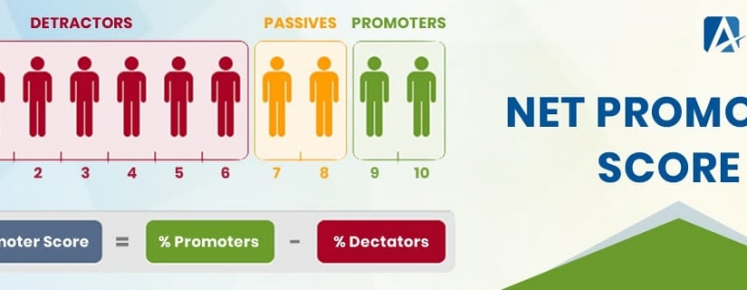 The Ultimate Guide to Calculate Your Net Promoter Score